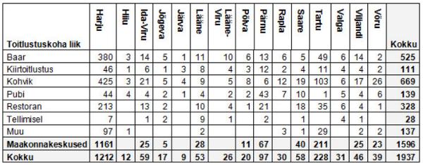 2014-tabeli-naidis